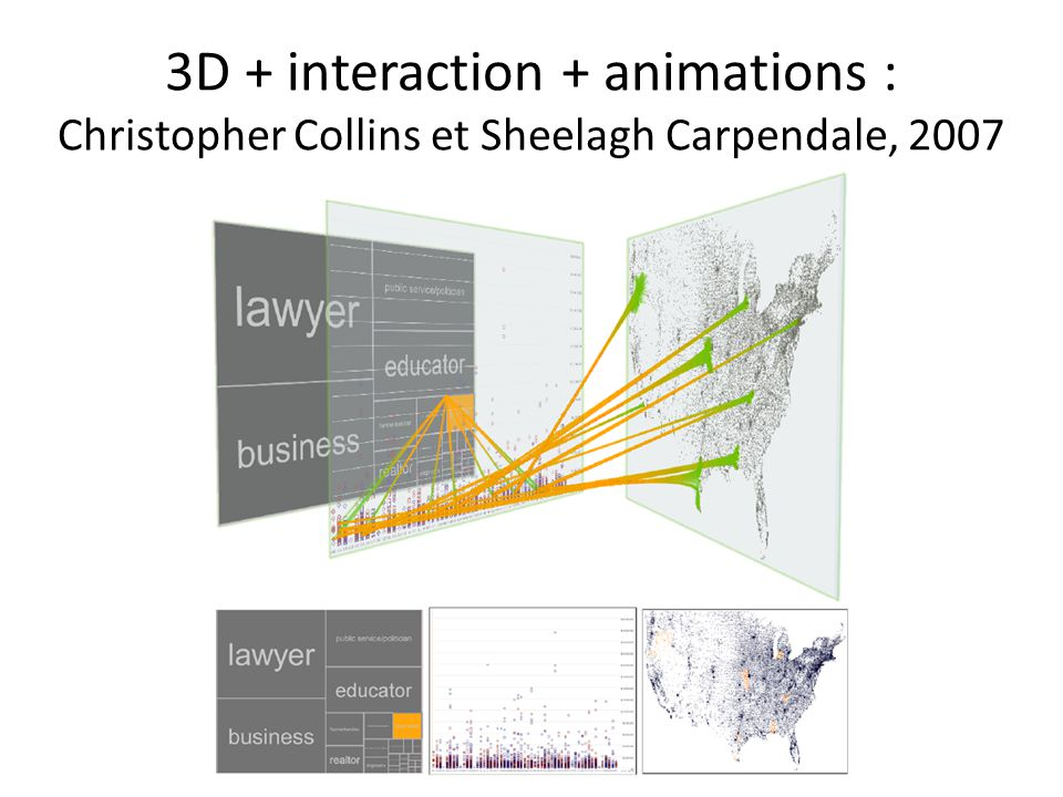 3D + interaction + animations : Christopher Collins et Sheelagh Carpendale, 2007