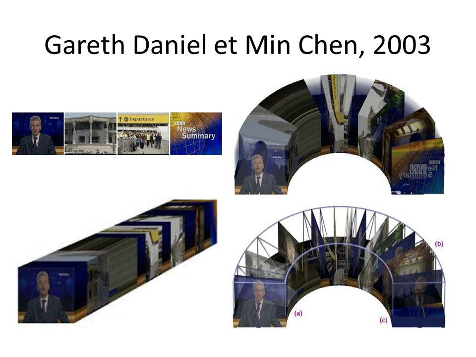 Gareth Daniel et Min Chen, 2003
