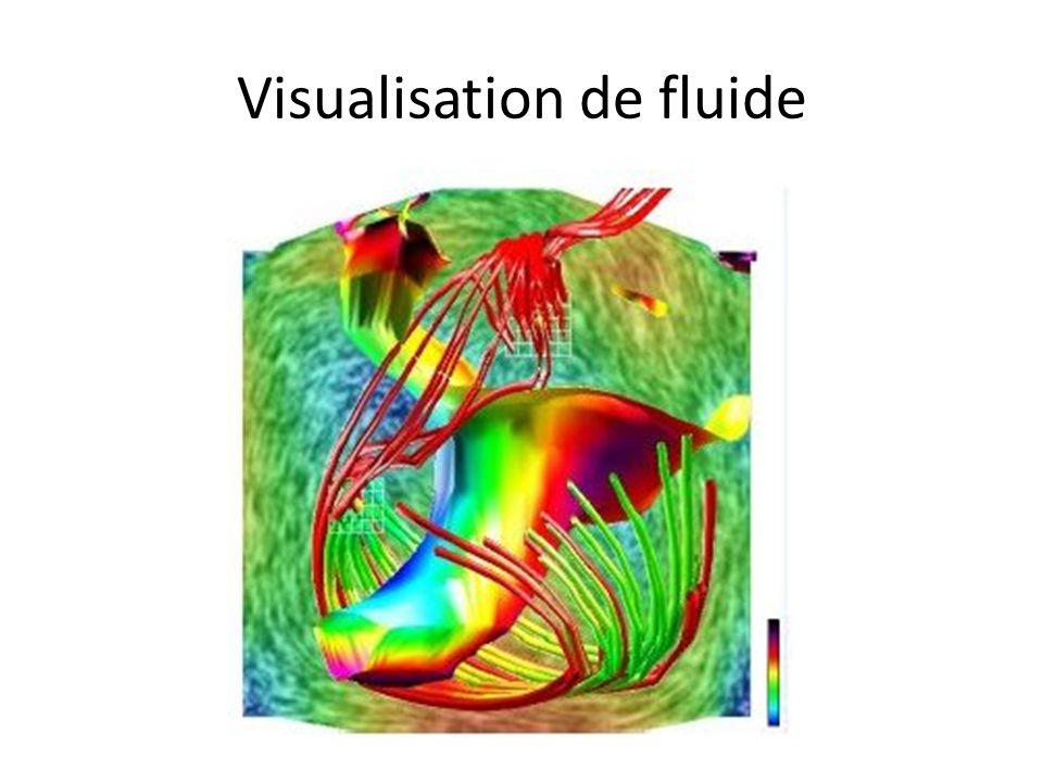 Visualisation de fluide