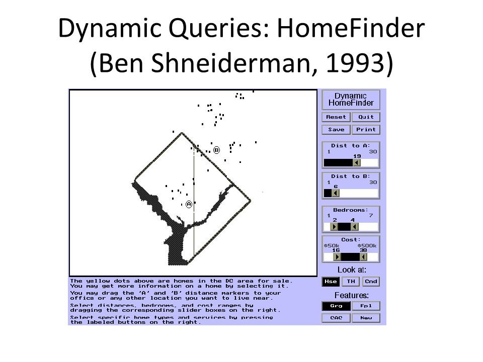 Dynamic Queries: HomeFinder (Ben Shneiderman, 1993)