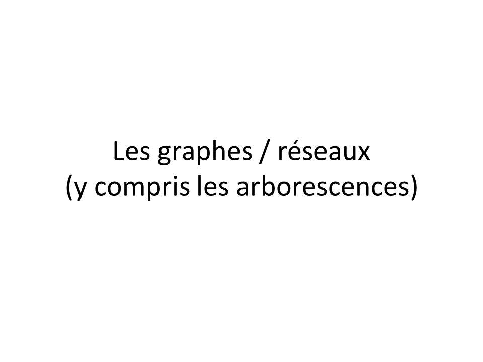 Les graphes / réseaux (y compris les arborescences)
