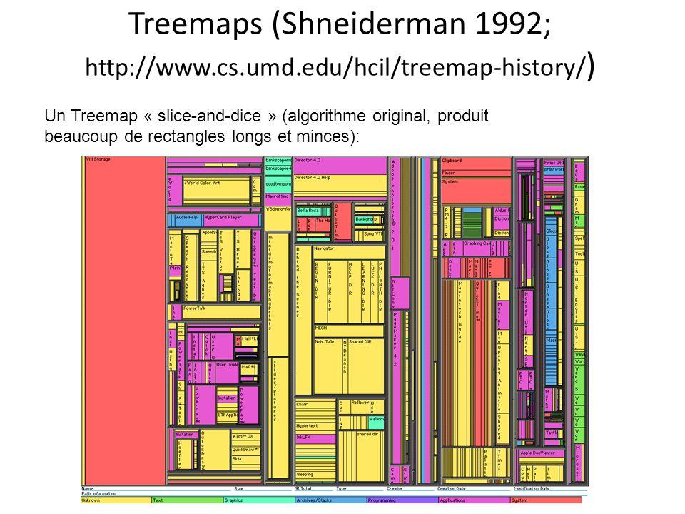 Treemaps (Shneiderman 1992; http://www. cs. umd