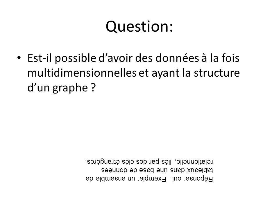 Question: Est-il possible d'avoir des données à la fois multidimensionnelles et ayant la structure d'un graphe
