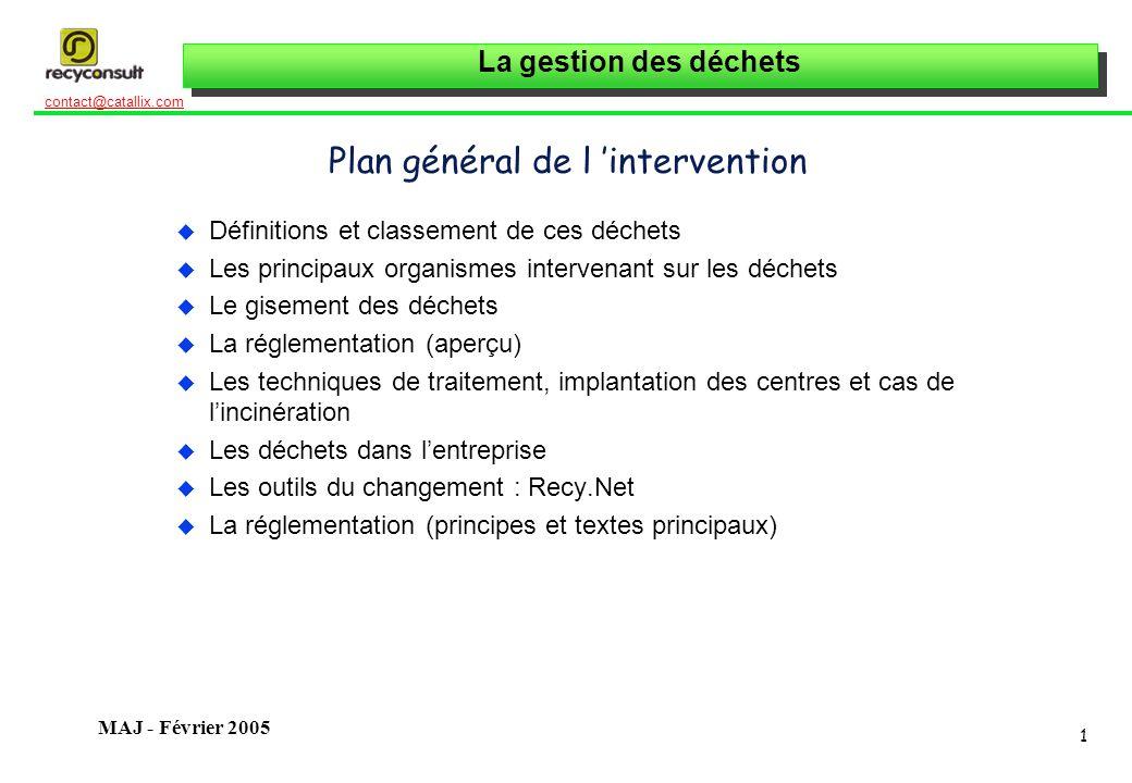 Plan général de l 'intervention