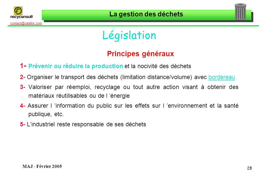 Législation Principes généraux