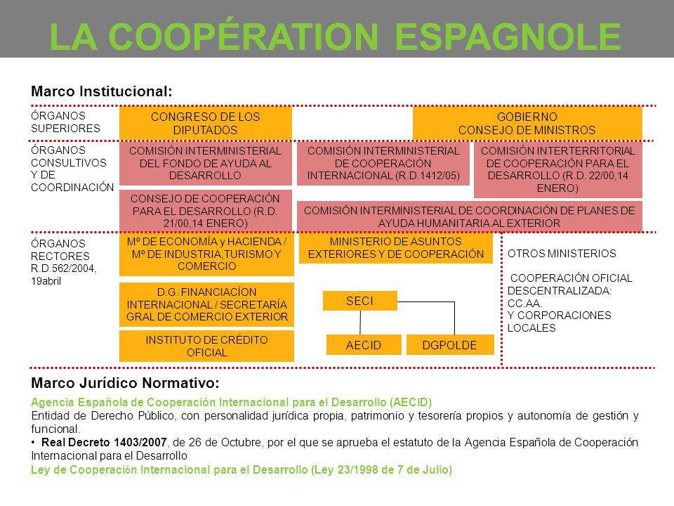 LA COOPÉRATION ESPAGNOLE