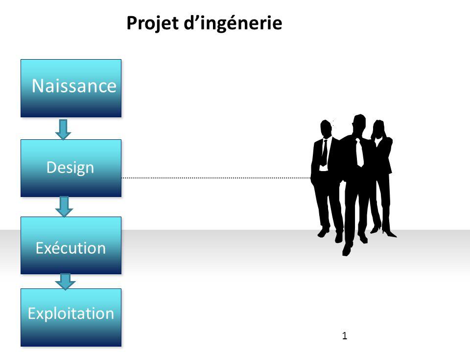 Projet d'ingénerie Naissance Design Exécution Exploitation