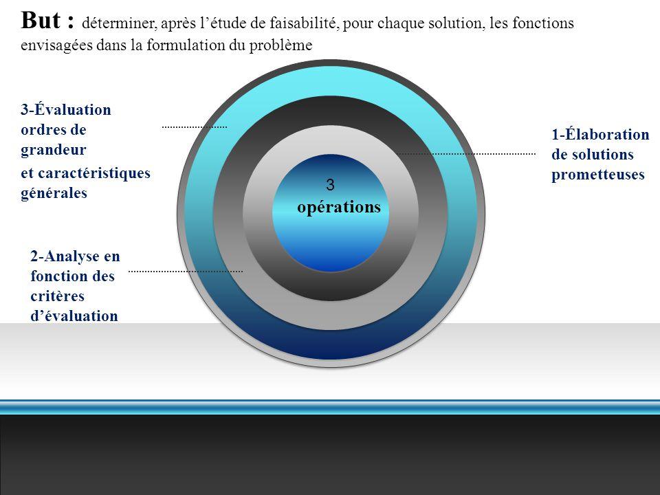 But : déterminer, après l'étude de faisabilité, pour chaque solution, les fonctions envisagées dans la formulation du problème