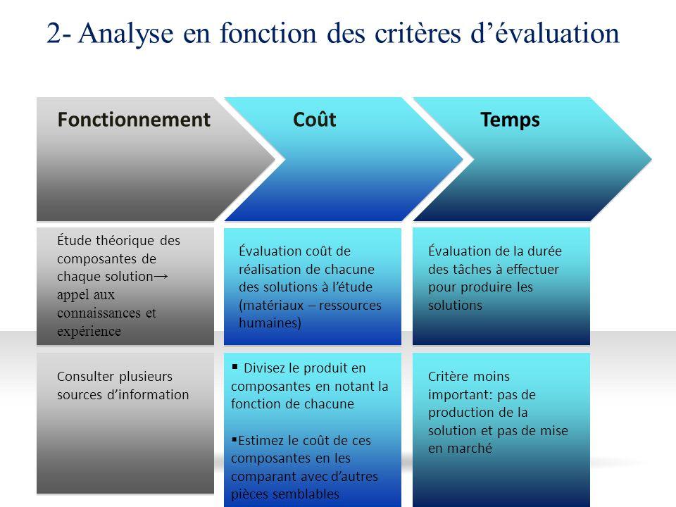 2- Analyse en fonction des critères d'évaluation