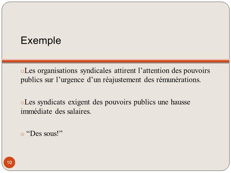 Exemple Les organisations syndicales attirent l'attention des pouvoirs publics sur l'urgence d'un réajustement des rémunérations.