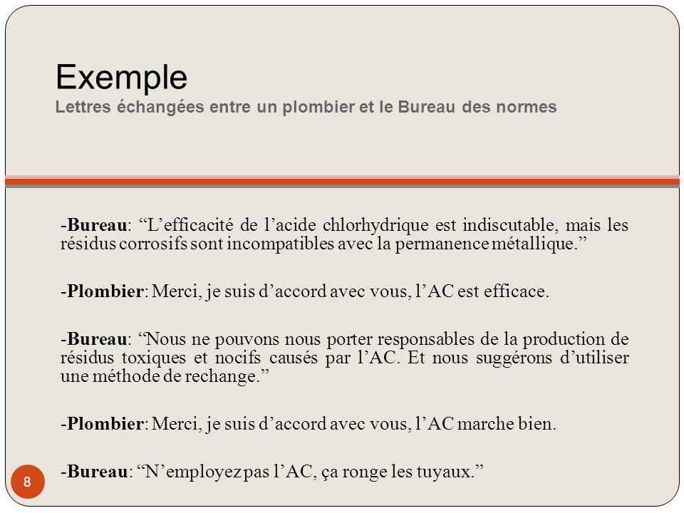 Exemple: Exemple Lettres échangées entre un plombier et le Bureau des normes