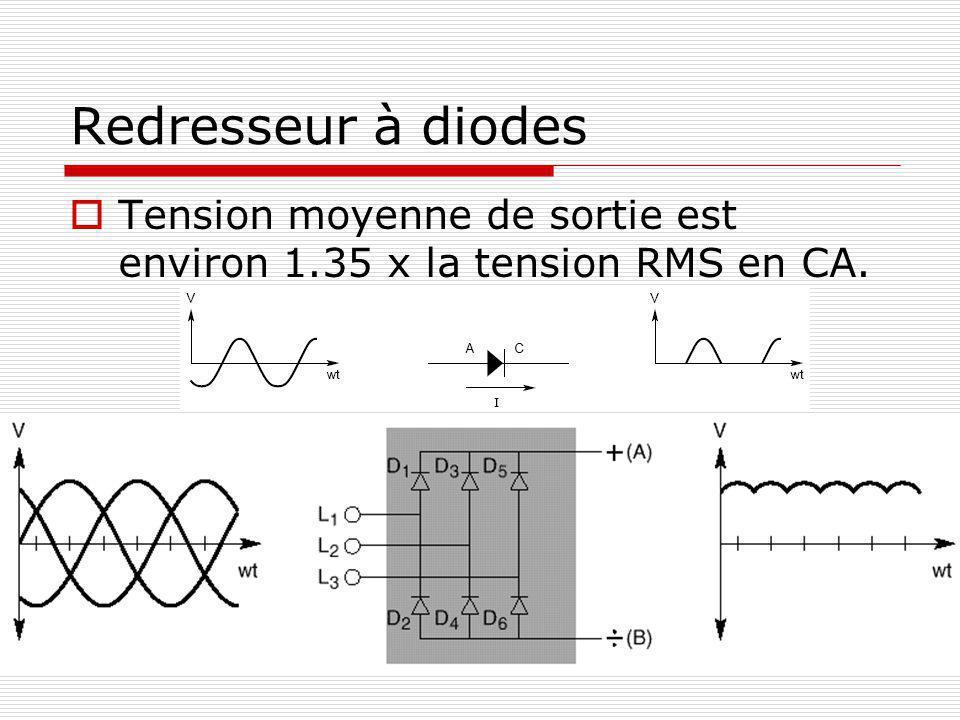Redresseur à diodes Tension moyenne de sortie est environ 1.35 x la tension RMS en CA.