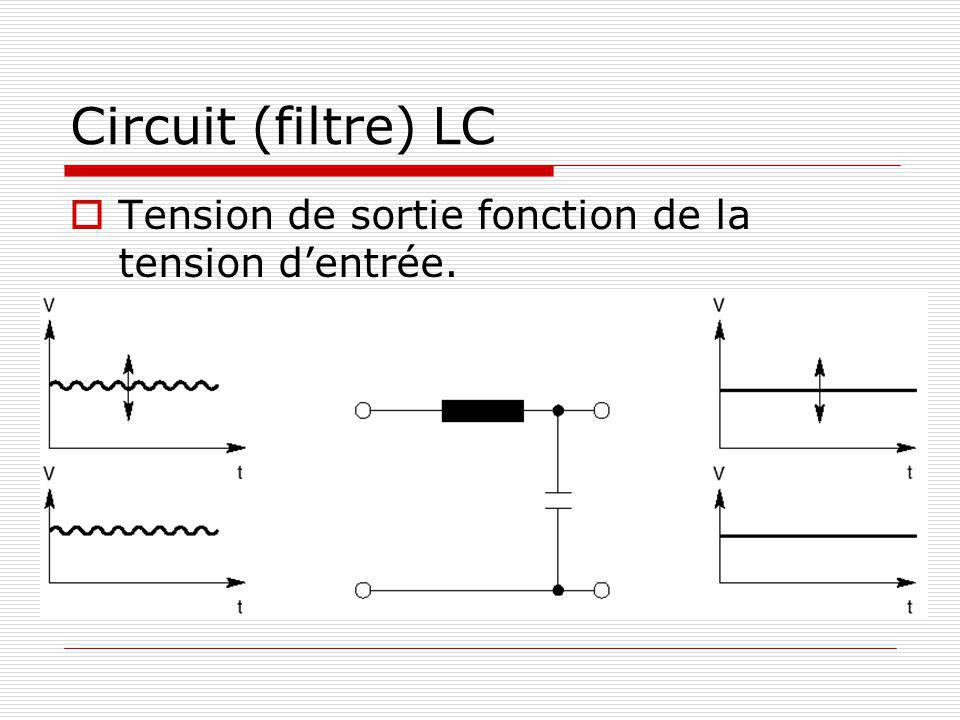 Circuit (filtre) LC Tension de sortie fonction de la tension d'entrée.