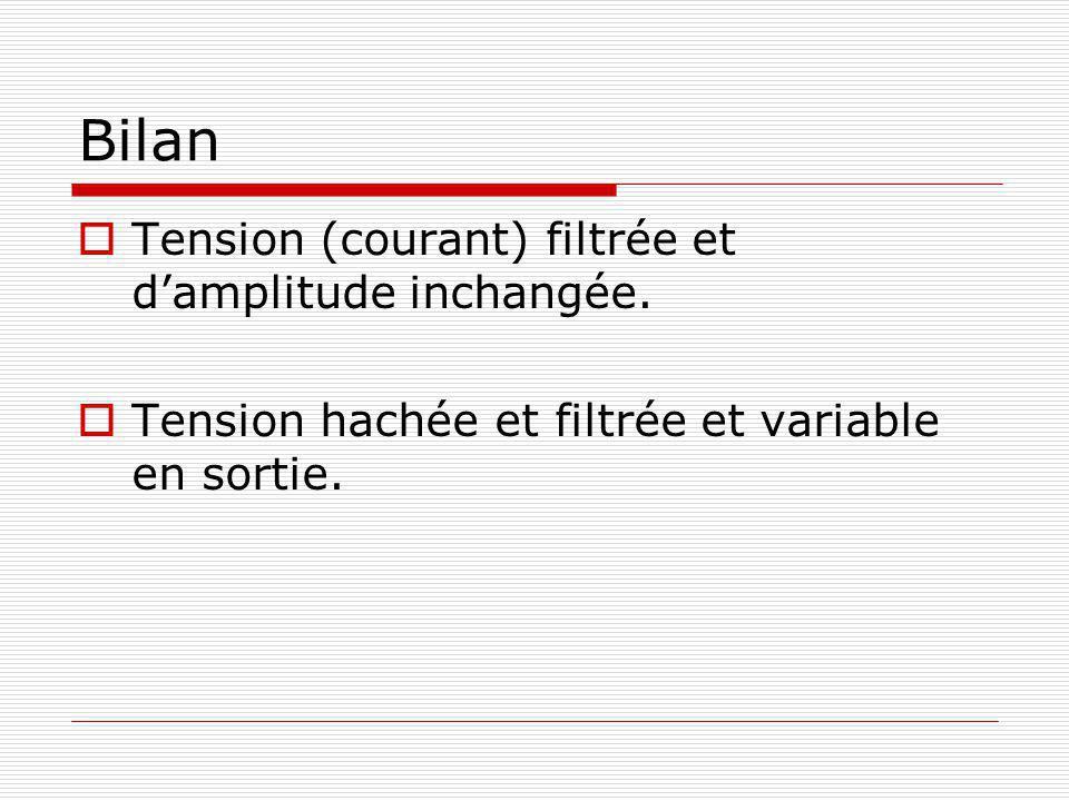 Bilan Tension (courant) filtrée et d'amplitude inchangée.