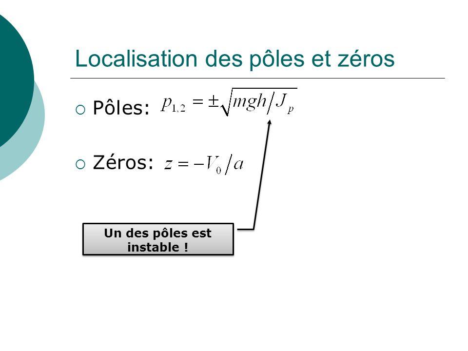 Localisation des pôles et zéros