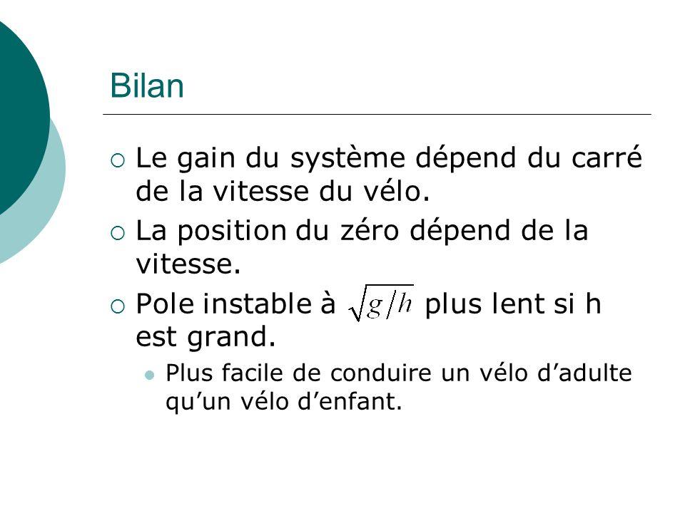 Bilan Le gain du système dépend du carré de la vitesse du vélo.