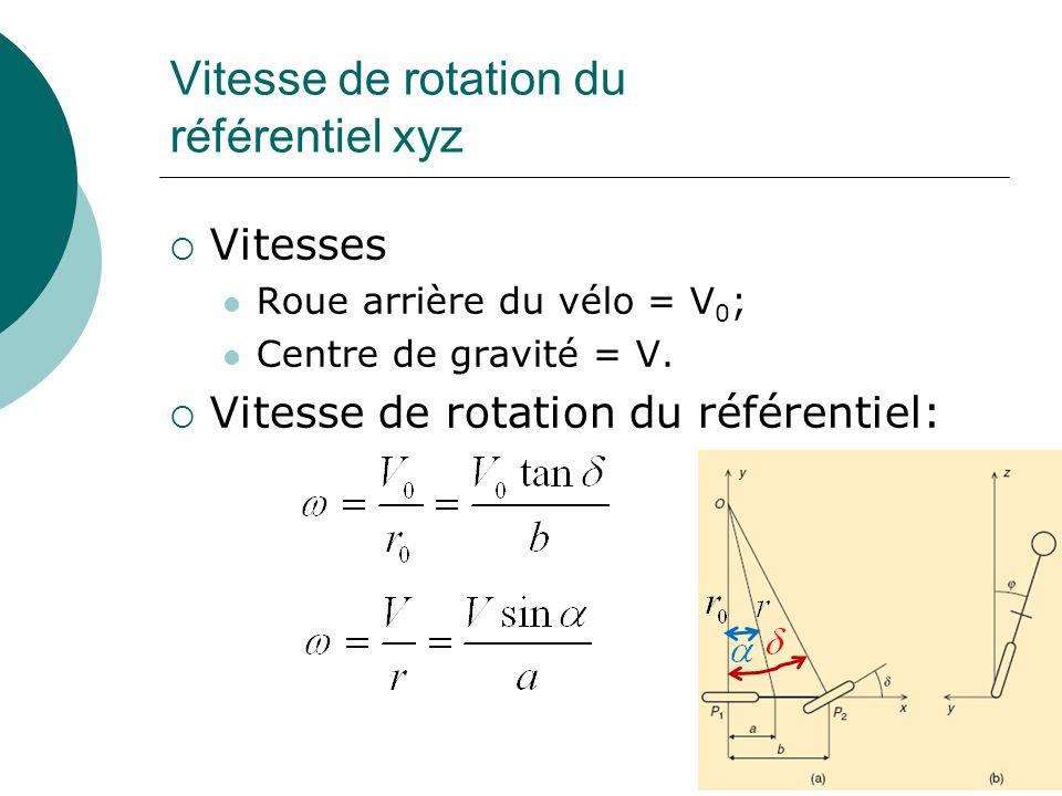 Vitesse de rotation du référentiel xyz