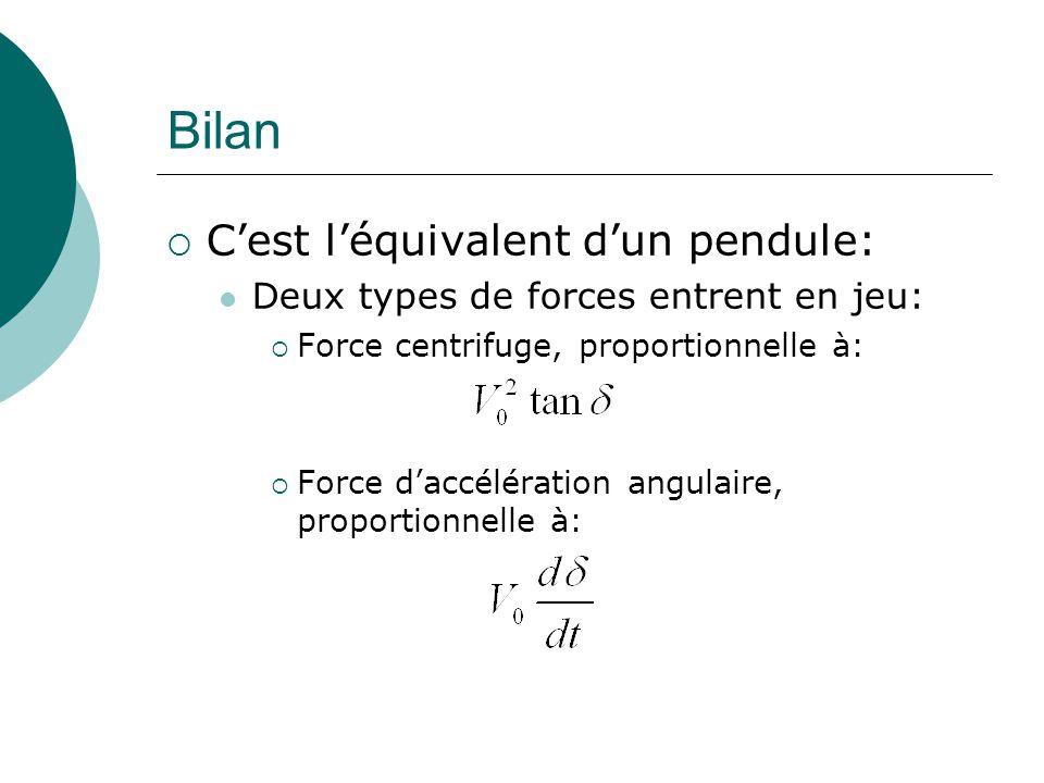Bilan C'est l'équivalent d'un pendule: