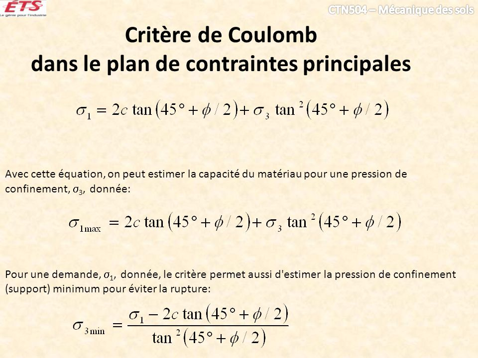 Critère de Coulomb dans le plan de contraintes principales