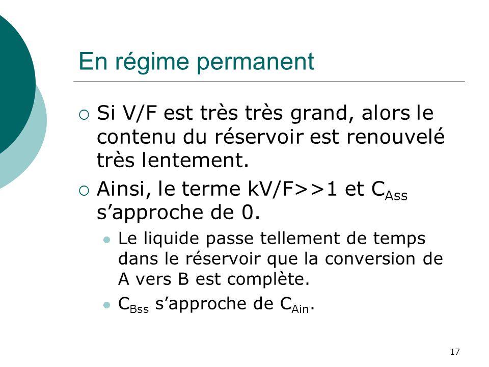 En régime permanent Si V/F est très très grand, alors le contenu du réservoir est renouvelé très lentement.
