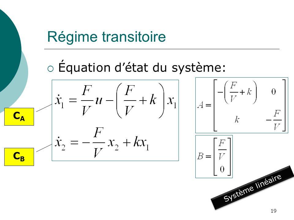 Régime transitoire Équation d'état du système: CA CB Système linéaire