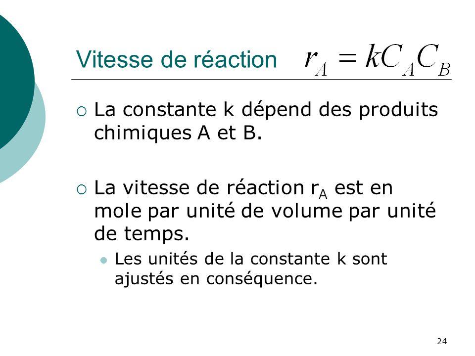 Vitesse de réaction La constante k dépend des produits chimiques A et B.