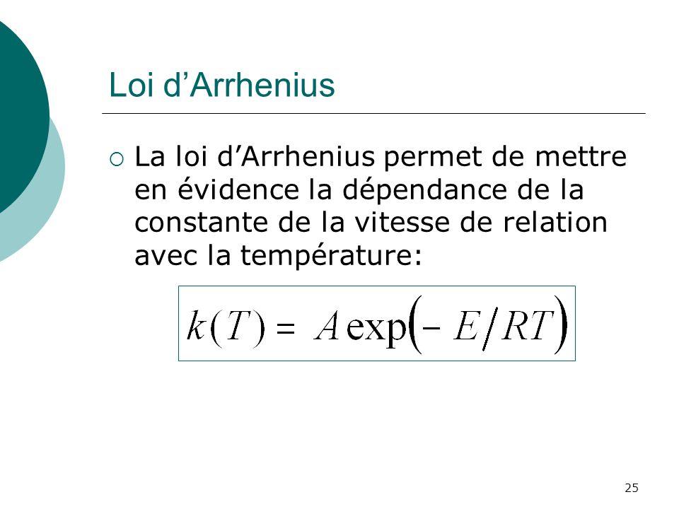 Loi d'Arrhenius La loi d'Arrhenius permet de mettre en évidence la dépendance de la constante de la vitesse de relation avec la température: