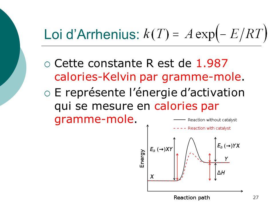 Loi d'Arrhenius: Cette constante R est de 1.987 calories-Kelvin par gramme-mole.