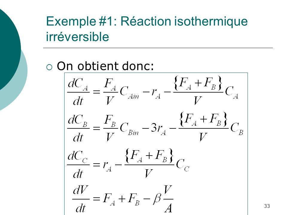 Exemple #1: Réaction isothermique irréversible