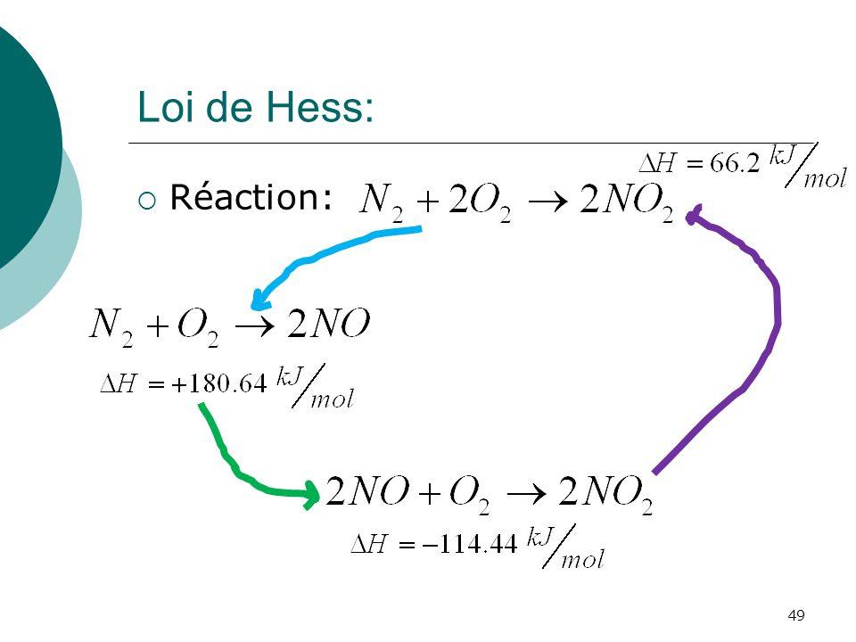 Loi de Hess: Réaction: