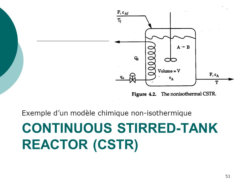 Continuous stirred-tank reactor (CSTR)
