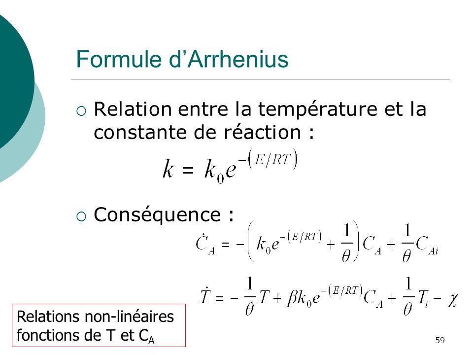 Formule d'Arrhenius Relation entre la température et la constante de réaction : Conséquence :