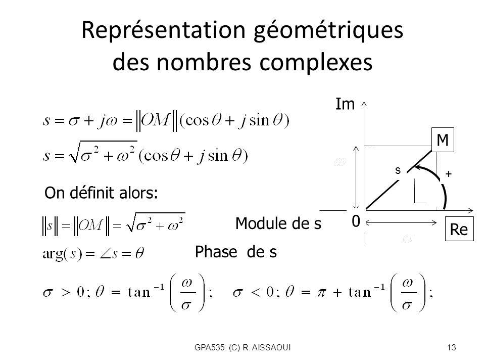 Représentation géométriques des nombres complexes