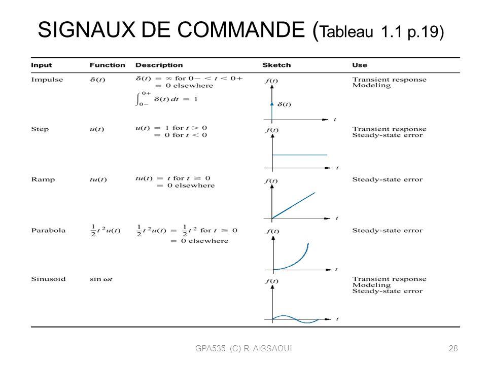 SIGNAUX DE COMMANDE (Tableau 1.1 p.19)