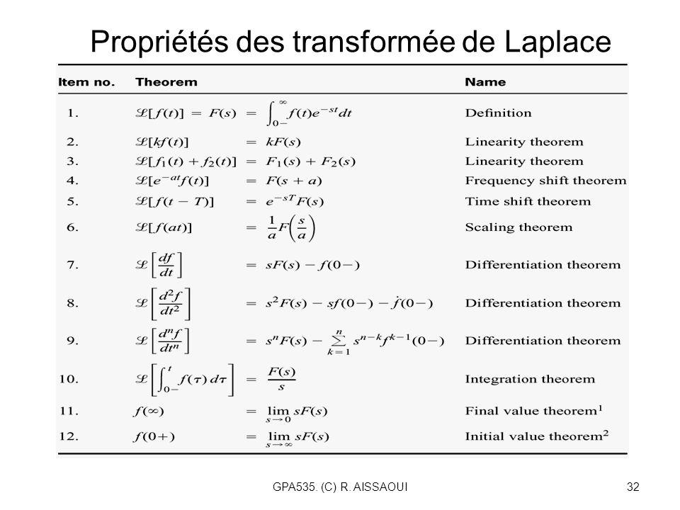 Propriétés des transformée de Laplace