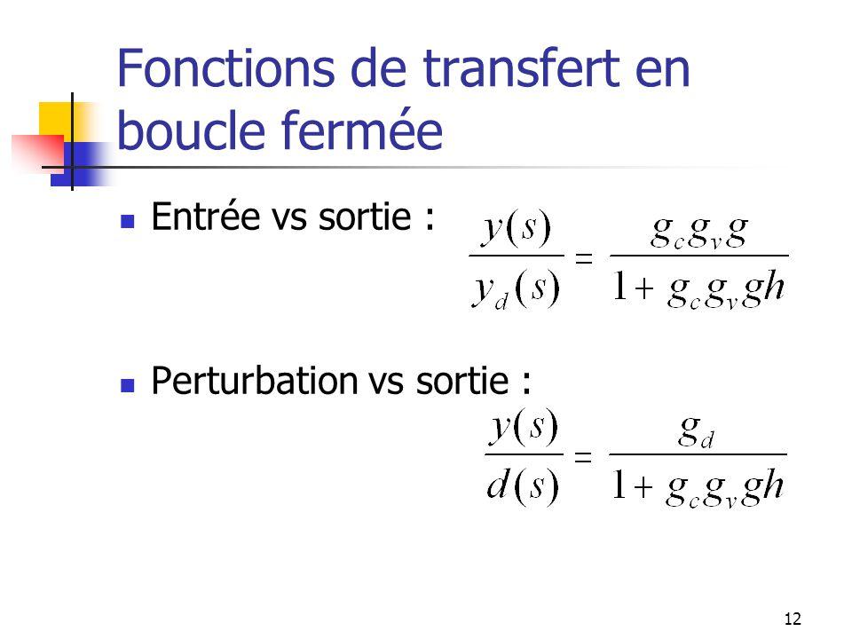 Fonctions de transfert en boucle fermée