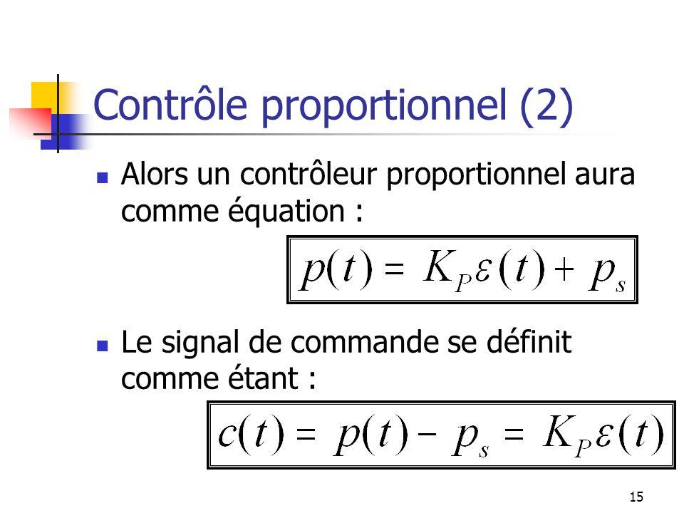 Contrôle proportionnel (2)