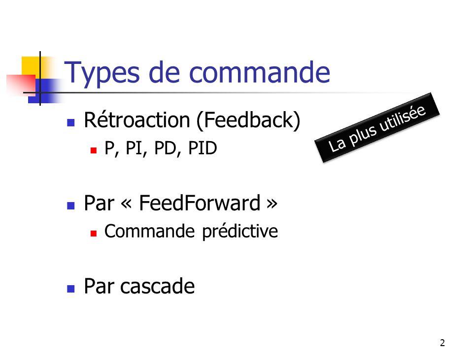 Types de commande Rétroaction (Feedback) Par « FeedForward »