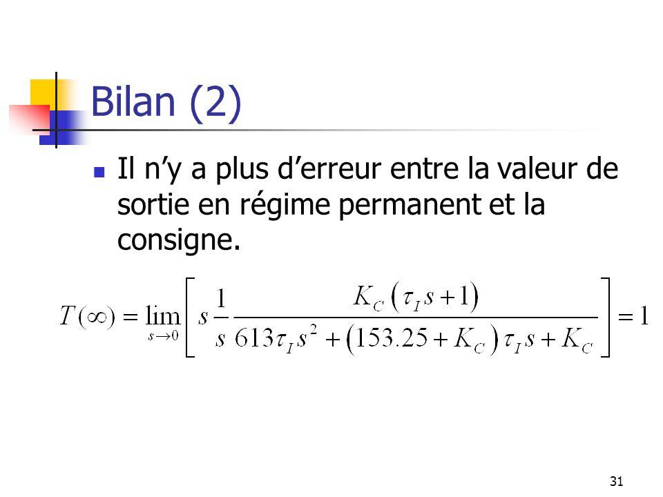 Bilan (2) Il n'y a plus d'erreur entre la valeur de sortie en régime permanent et la consigne.
