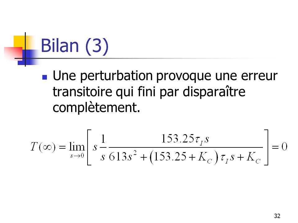 Bilan (3) Une perturbation provoque une erreur transitoire qui fini par disparaître complètement.