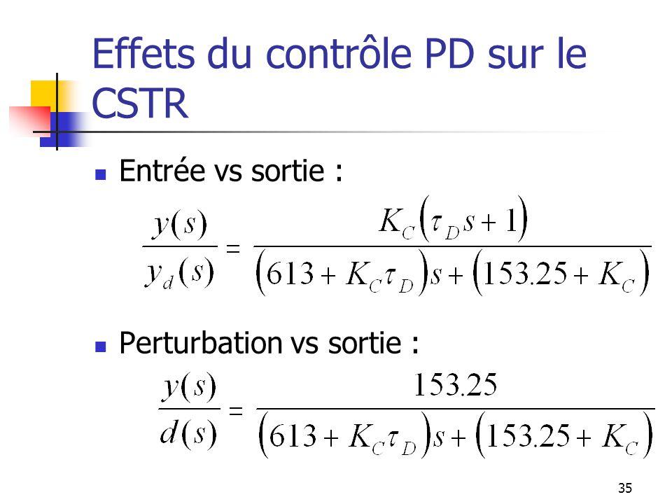 Effets du contrôle PD sur le CSTR