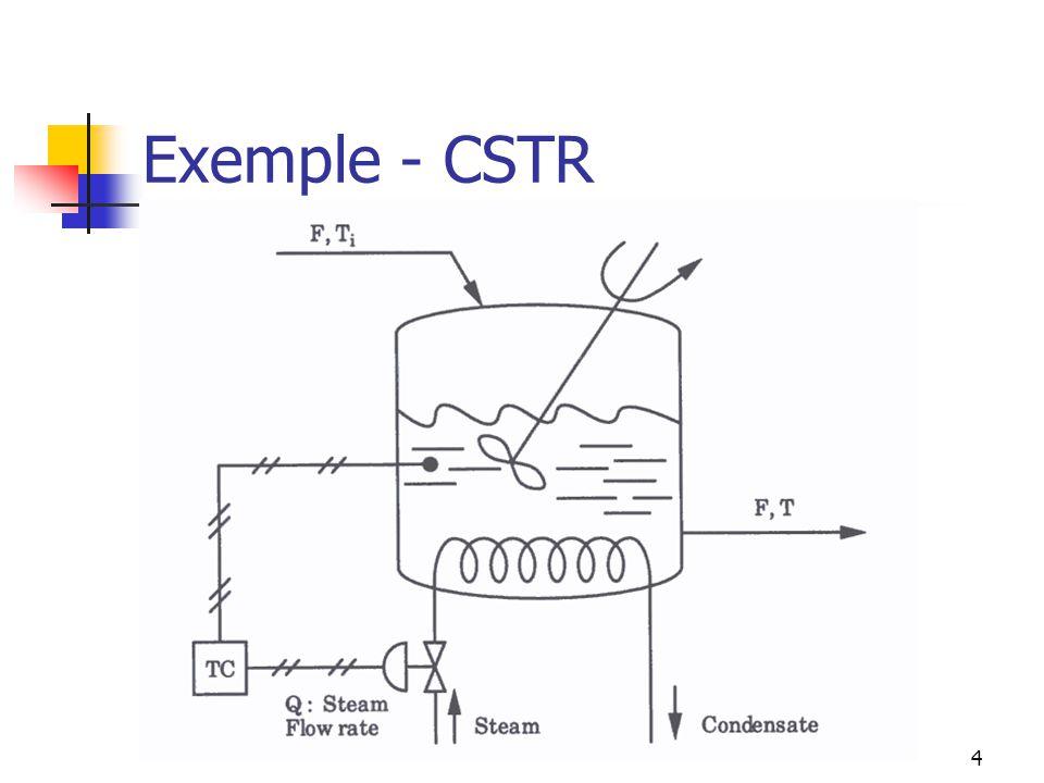 Exemple - CSTR
