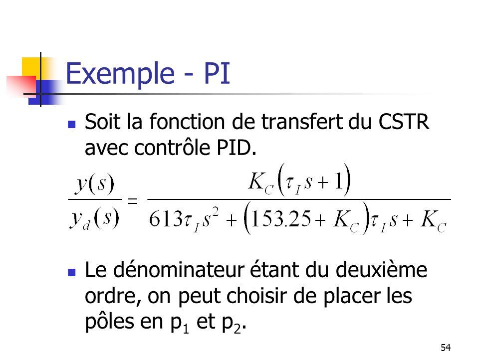 Exemple - PI Soit la fonction de transfert du CSTR avec contrôle PID.