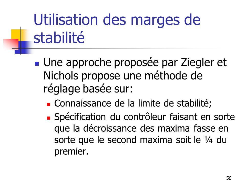 Utilisation des marges de stabilité