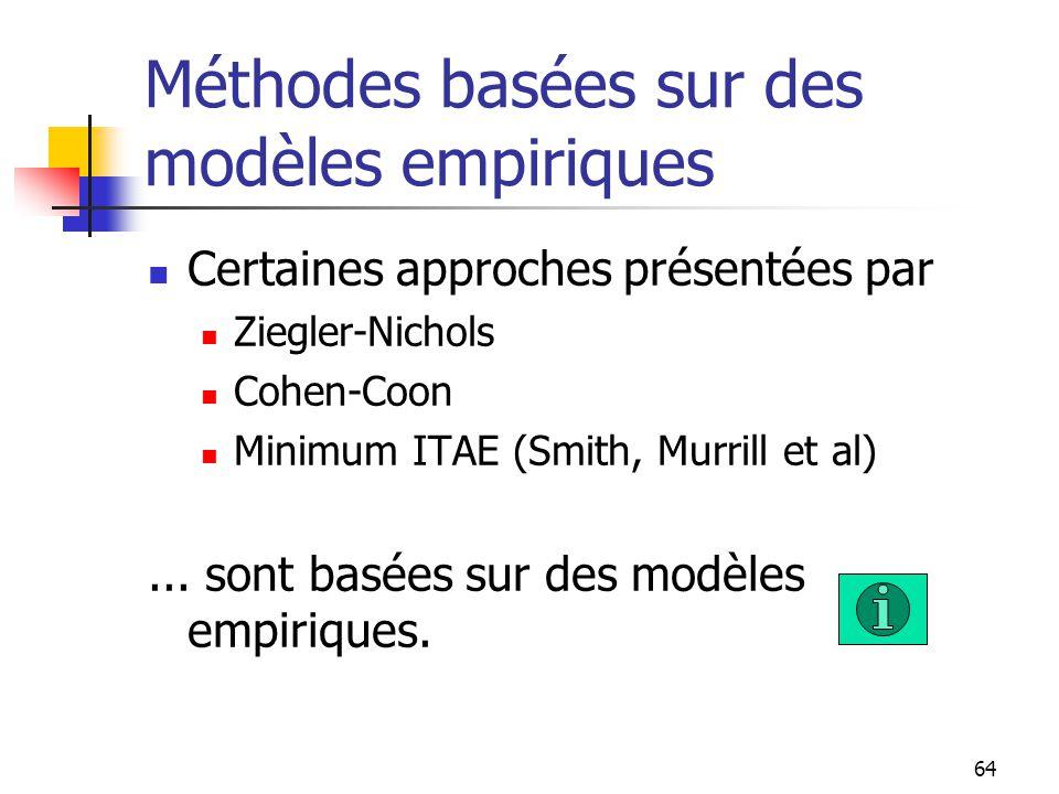 Méthodes basées sur des modèles empiriques