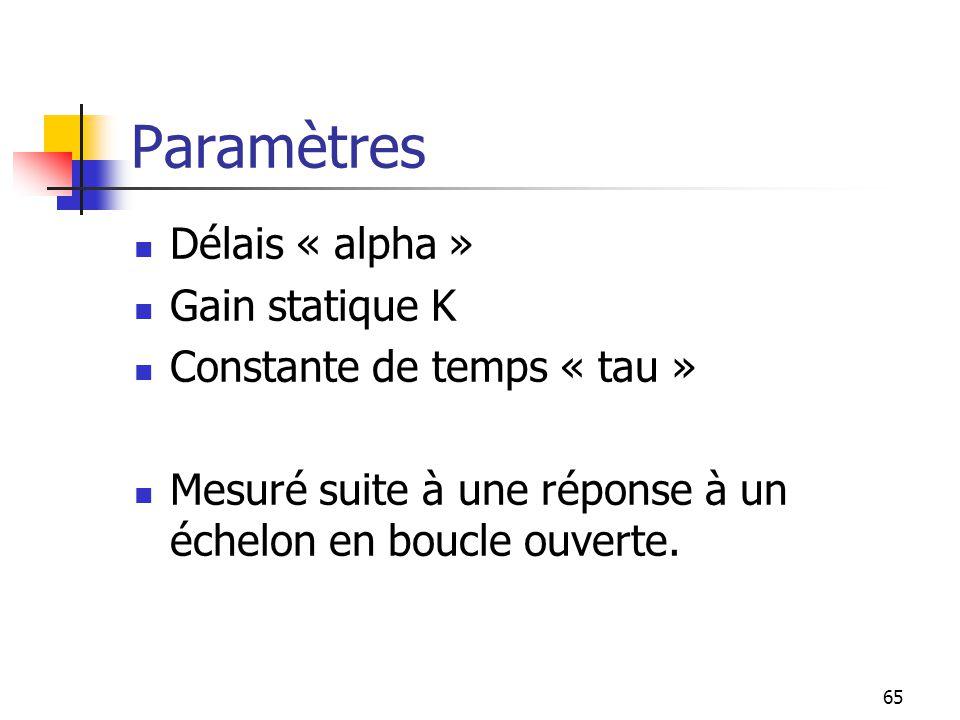 Paramètres Délais « alpha » Gain statique K Constante de temps « tau »