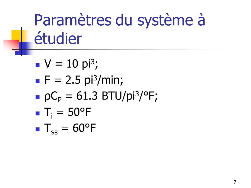 Paramètres du système à étudier