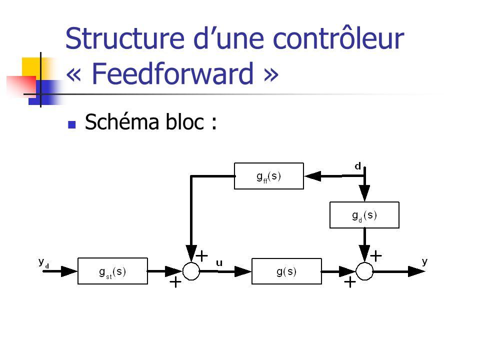 Structure d'une contrôleur « Feedforward »
