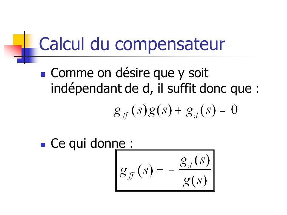 Calcul du compensateur