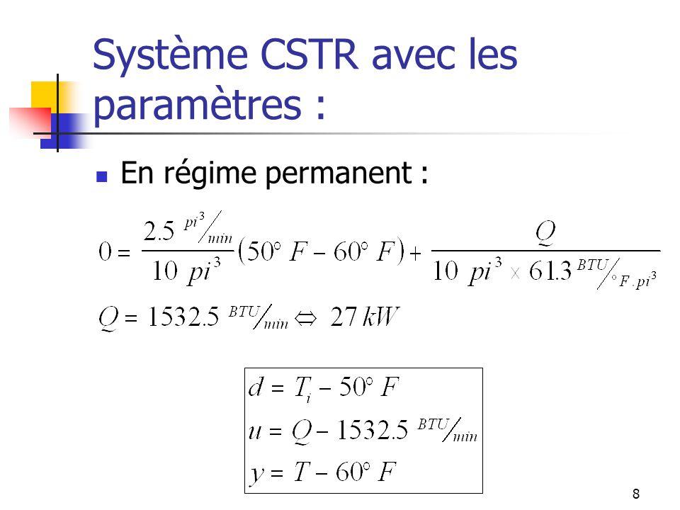 Système CSTR avec les paramètres :